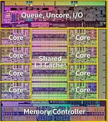 Kako CPU izgleda iznutra