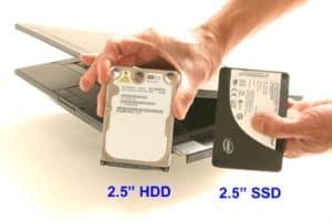 AIKU računari - Ubrzajte računar sa SSD disk? 3