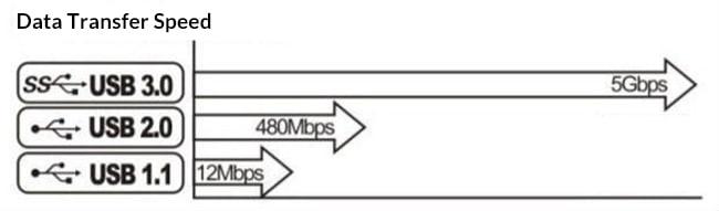 AIKU računari - USB fleš disk, drajv ili stik - podaci u džepu? 3