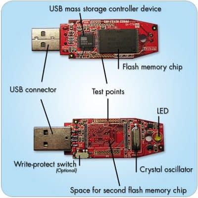 AIKU računari - USB fleš disk, drajv ili stik - podaci u džepu? 1