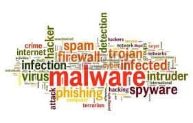 AIKU računari - Šta je Malver (Malware)?