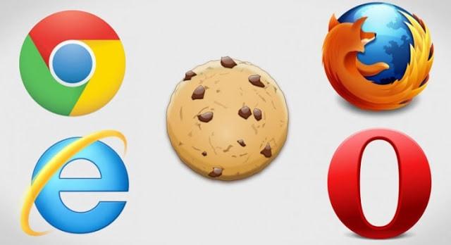 AIKU računari - ŠTA SU KOLAČIĆI (Cookies)? 1