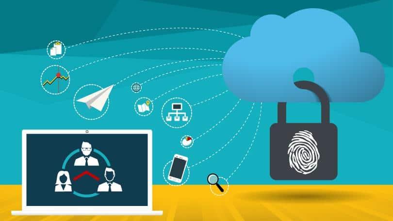 AIKU računari - Pametan i jednostavan način za zaštitu podataka - Backup