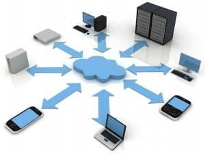 AIKU računari - Pametan i jednostavan način za zaštitu podataka - Backup 1