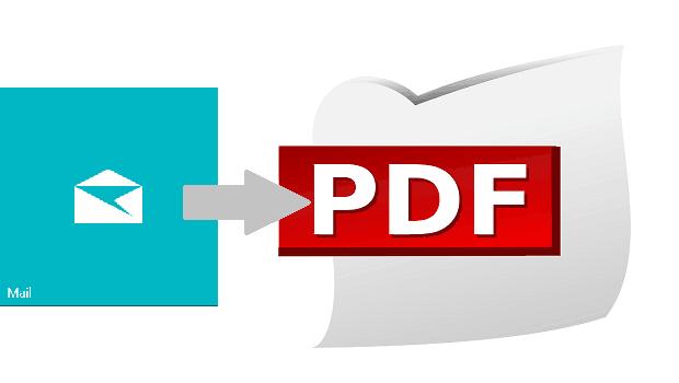 AIKU računari - Kako sačuvati e-mail kao PDF u OS Windows 10?