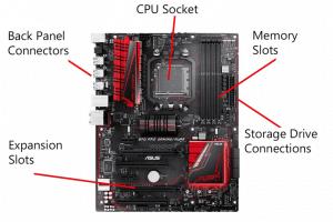 AIKU računari - Zavirimo u kućište desktop računara 1