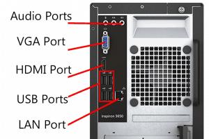 AIKU računari - Zavirimo u kućište desktop računara 5